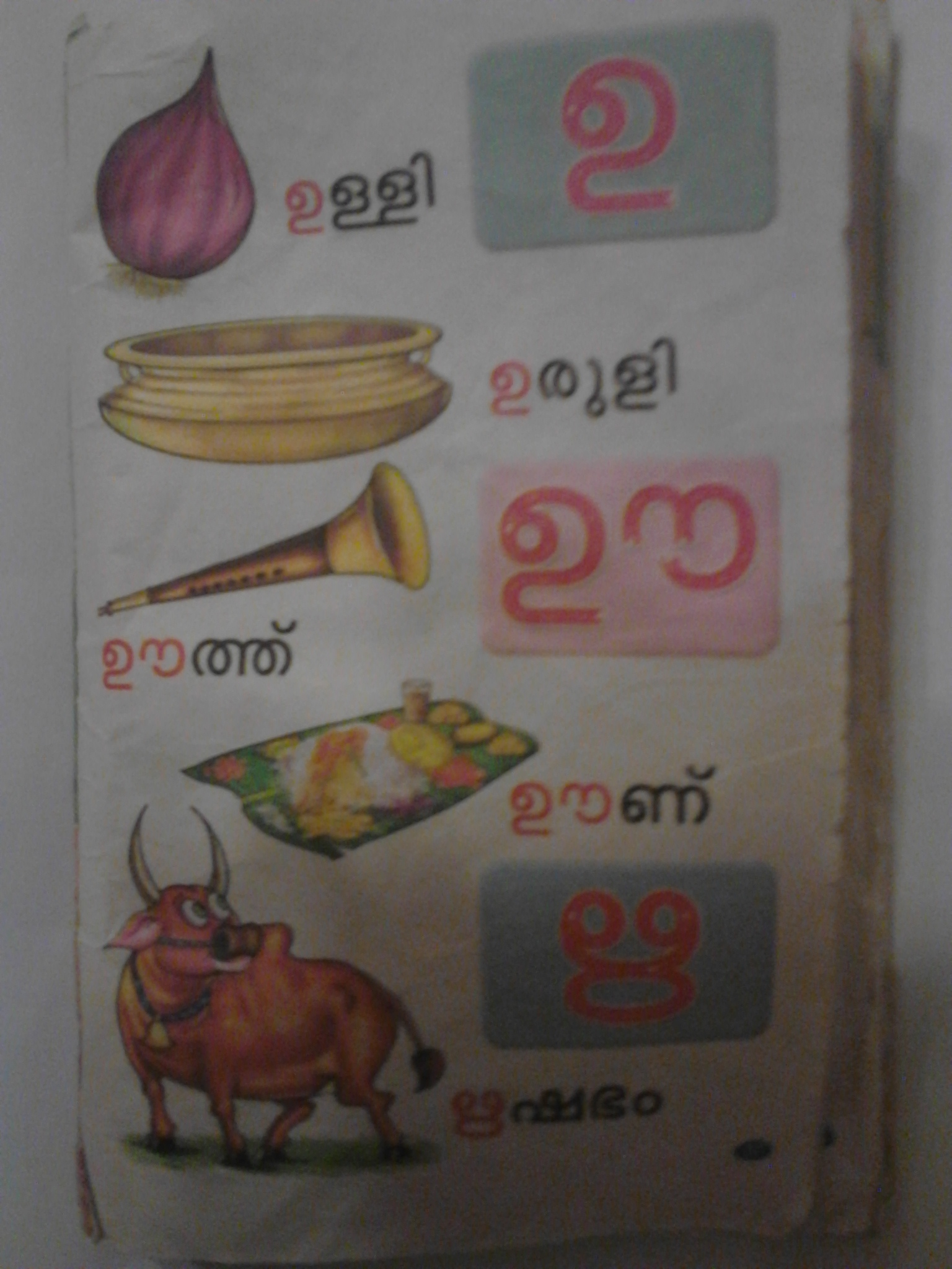 letters and words malayalam 1 aksharamala letters